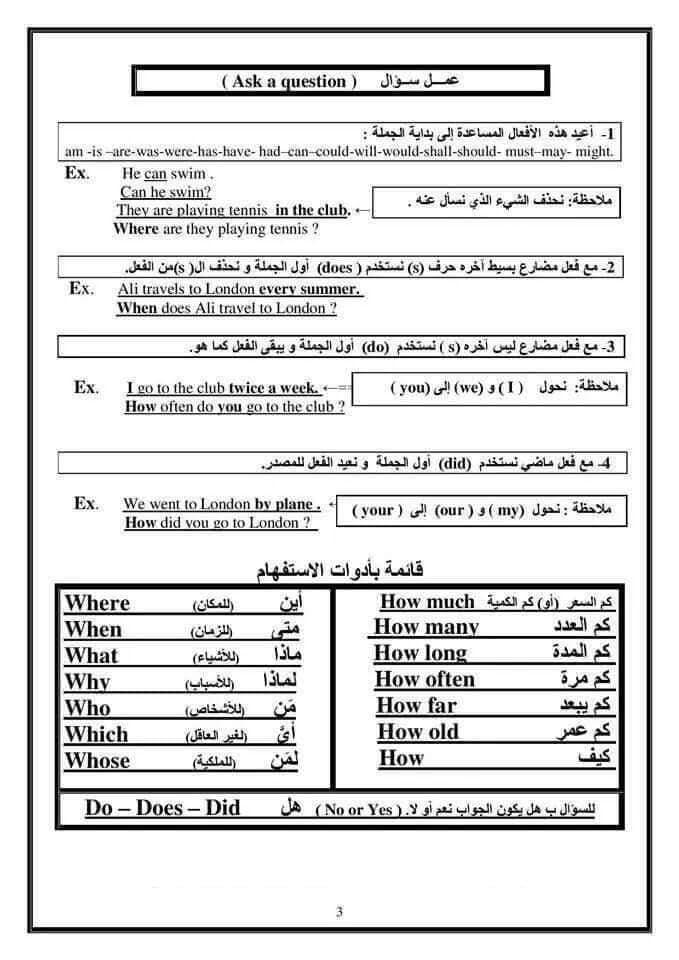 ملخص كل قواعد اللغة الانجليزية في 15 ورقة فقط 4