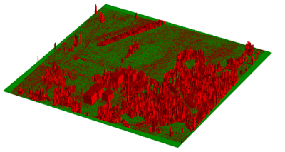 ground filtering of lidar data in Python