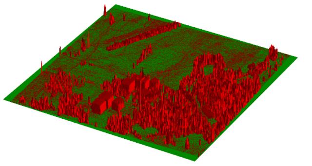 Digital Elevation model in python