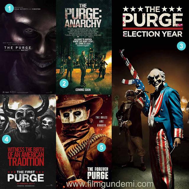 The Purge Serisi filmler