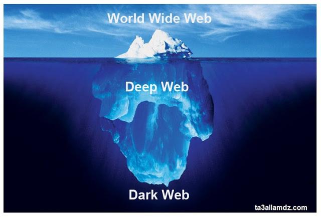 الانترنت المظلم DARK WEB و النت العميق DEEP WEB