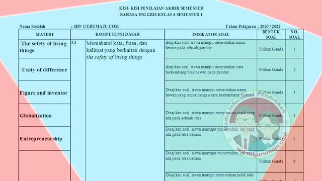 Kisi kisi Soal PAS Bahasa Inggris Kelas 6 Semester 1