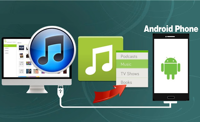 Transfer iTunes Playlist To Android Phone