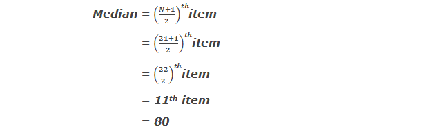 Example 3: Median