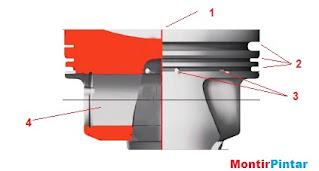 komponen mesin mobil : piston