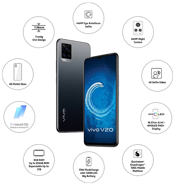Vivo का नया Smartphone Vivo V20 44 मेगापिक्सल सेल्फी कैमरे के साथ हुआ लॉन्च आईसीआईसीआई के कार्ड पर मिलेगी ₹1500 की छूट