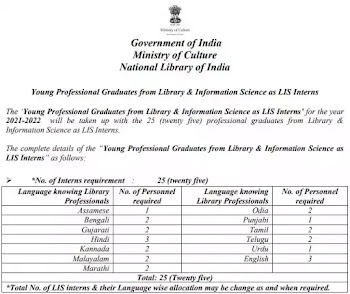 National Library Of India Recruitment 2021