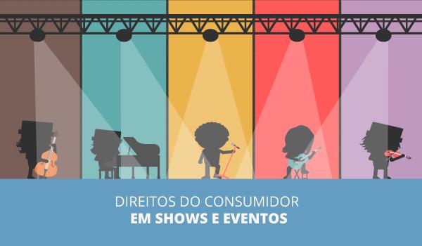 Direitos do consumidor em shows e eventos