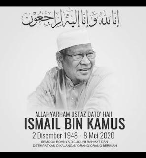 Jadual Kehidupan Harian Yang Disusun Oleh Allahyarham Ustaz Dato' Haji Ismail bin Kamus