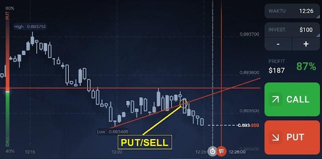 strategi trading binary anti loss