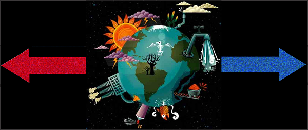 Autossustentável: Polaridade Mundo