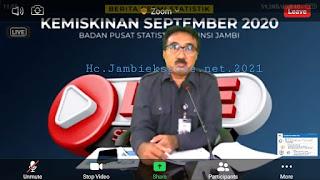 Jambi Peringkat Ke-5 Dalam Persentase Dan Jumlah Penduduk Miskin Pulau Sumatera September 2020