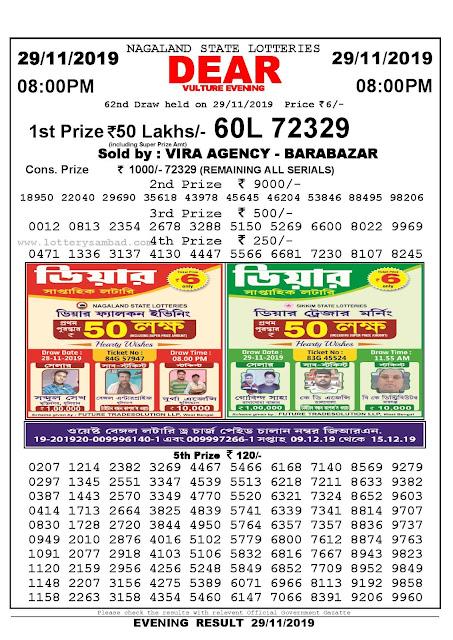 Lottery Sambad 29-11-2019 Nagaland State Lottery Result 08.00 PM-sambadlottery.org