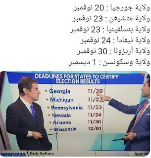 تحليل الانتخابات