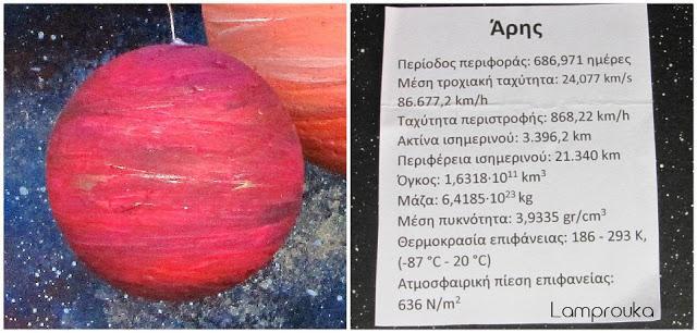 Πληροφορίες για τον πλανήτη Άρη.