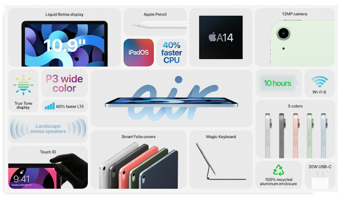 Apple anuncia novo iPad Air com Touch ID no botão de desligar e chip A14 Bionic