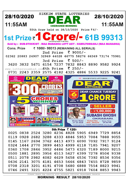 Sikkim State Lottery Result 28.10 2020, Sambad Lottery, Lottery Sambad Result 11 am, Lottery Sambad Today Result 11 55 am, Lottery Sambad Old Result