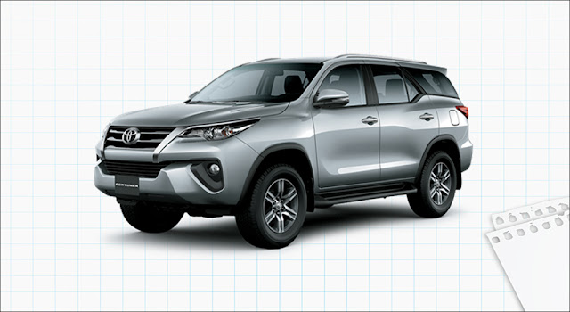 Giá xe Toyota Fortuner 2.4G 4x2 AT 2019