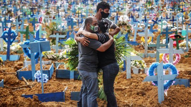Brasil bate recorde de morte por COVID-19, 3.251 vitimas em 14 horas