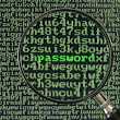 What are 128 bit and 256 bit Password Encryption?