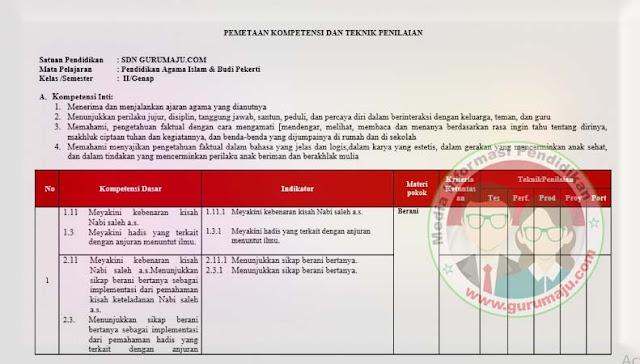 Pemetaan KD PAI Kelas 2 Kurikulum 2013 Revisi 2021 Semester 2