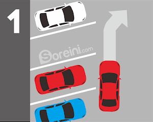 Cara Parkir Mobil Mundur atau Maju yang Mudah dan Rapi