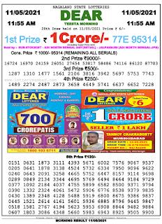 Lottery Sambad Result Today Morning 11.05.2021