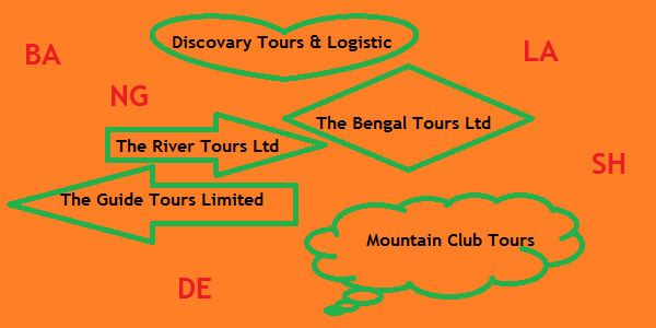Top Bangladesh travel agency