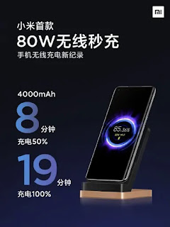 80W Wireless Charger By Xiaomi