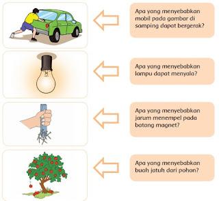 jawablah pertanyaan pada setiap gambar www.simplenews.me
