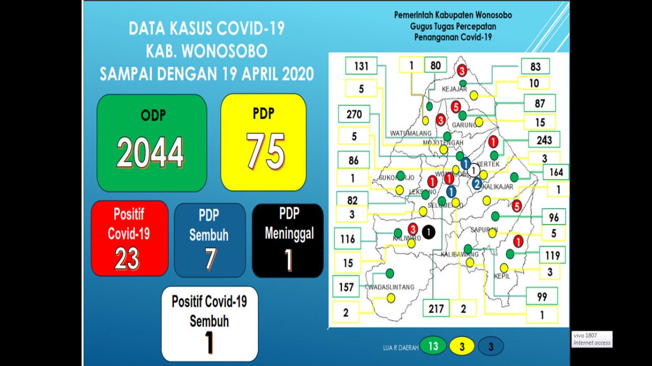 INFORMASI HARIAN KEMUNGKINAN RISIKO COVID-19 (19 APRIL 2020 Pukul 17:00 WIB)