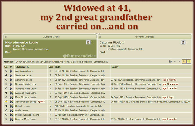 My 2nd great grandfather and his 2 wives had lots of kids, but some didn't survive long.