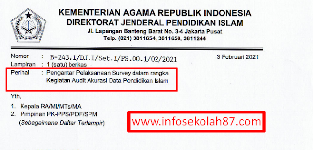 Surat Pengantar  Survey Dalam Rangka Kegiatan Audit Akurasi Data Pendidikan Islam