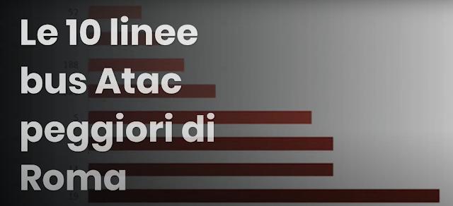 Le 10 linee bus Atac peggiori di Roma
