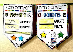 converting measurements math pennant