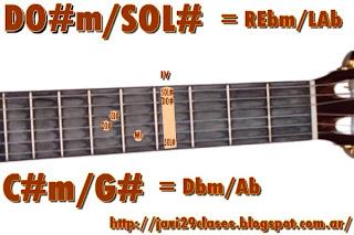 acorde guitarra chord (DO#m con bajo en SOL#) o (REbm con bajo en LAb)