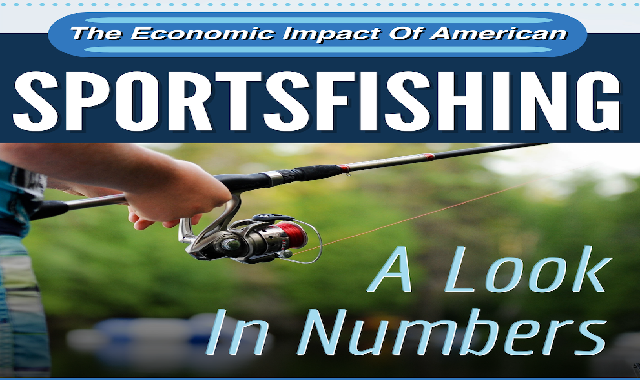The Economic Impact of America Sportsfishing #infographic