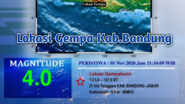 Gempa Kabupaten bandung