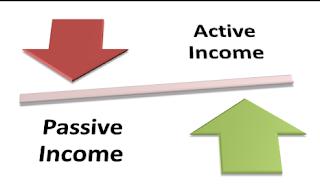 Pengertian Pendapatan Aktif dan Pasif