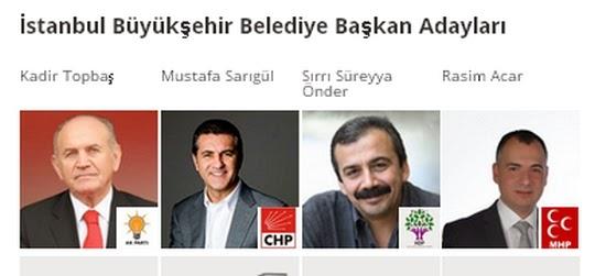 partileri+istanbul+belediye+başkan+adayları