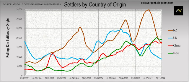 setters by country of origin