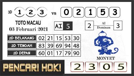 Prediksi Pencari Hoki Group Macau Rabu 03 Februari 2021