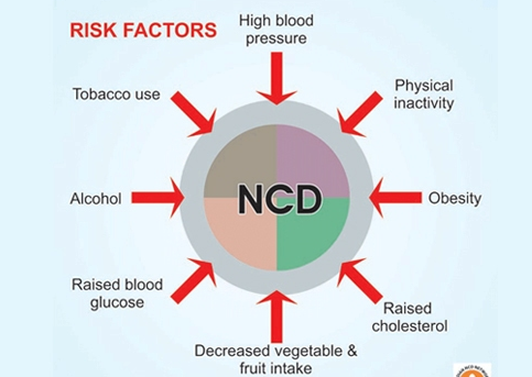 non-communicable-diseases-know-factors-paramnews-mhfw