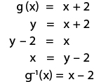 Cara menghitung nilai suatu fungsi invers