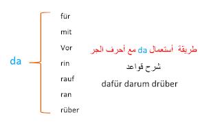 فيديو :  شرح طريقة أستعمال da مع أحرف الجر والتغيير الذي يلحق الجملة