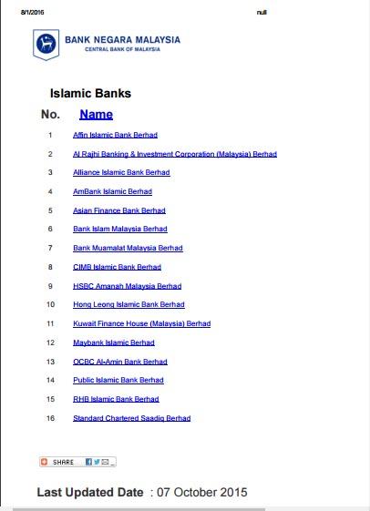 senarai bank-bank islam di Malaysia