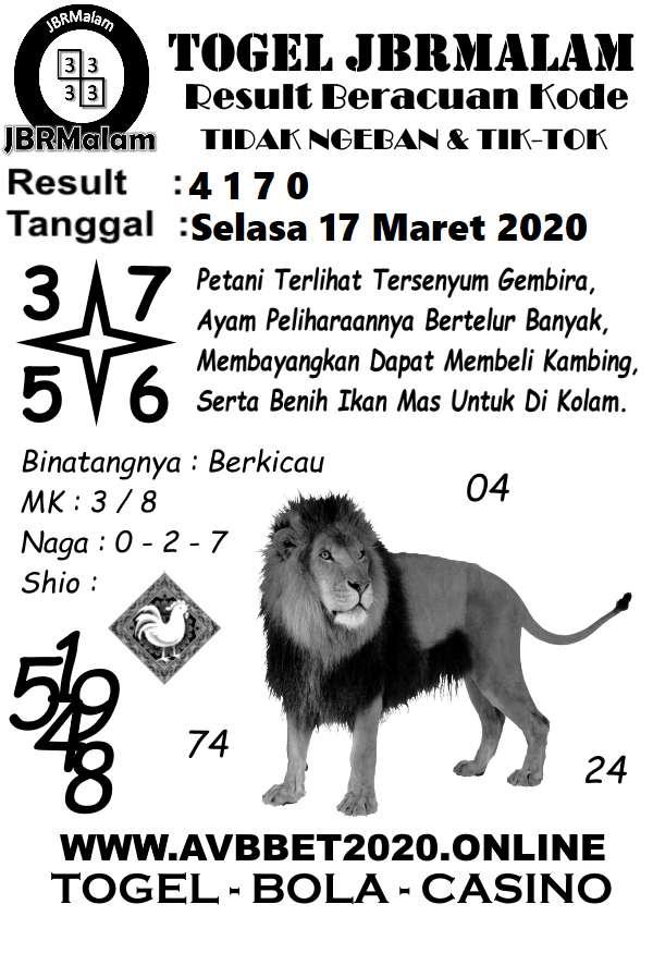 Prediksi HK Malam Ini Selasa 17 Maret 2020 - Prediksi JBR Malam