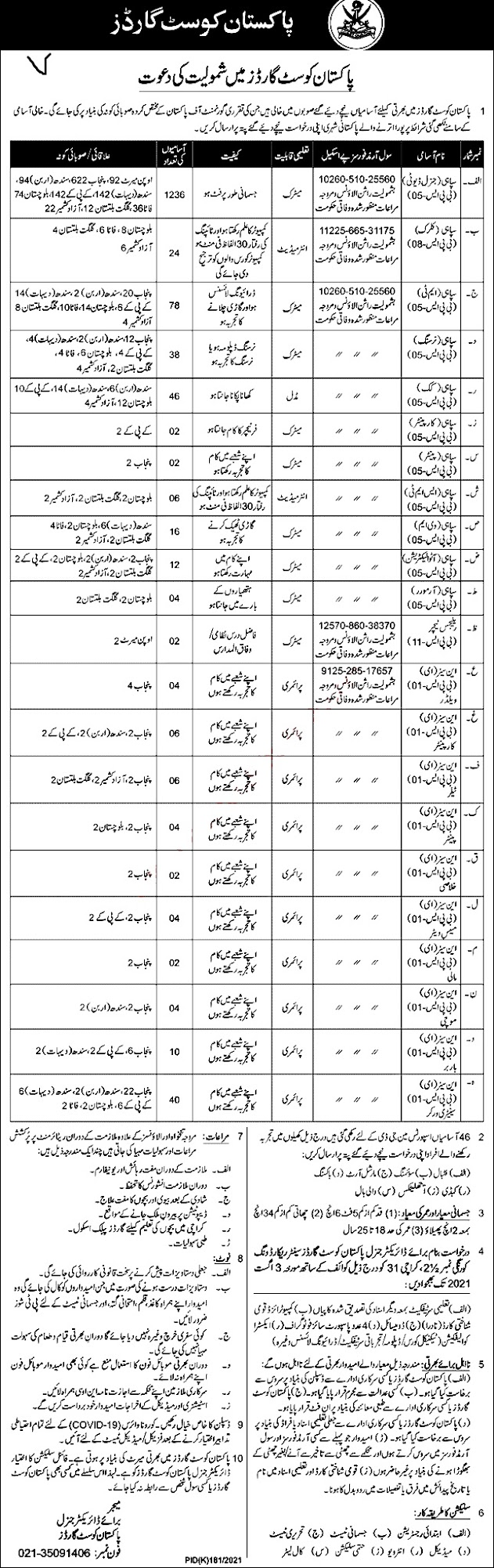 Latest Jobs in Pakistan Coast Guards July 2021
