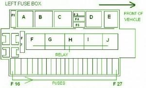 mercedes fuse box diagram: fuse box mercedes benz 2001 ... mercedes benz 420sel fuse box diagram 2004 mercedes benz e320 fuse box diagram #7