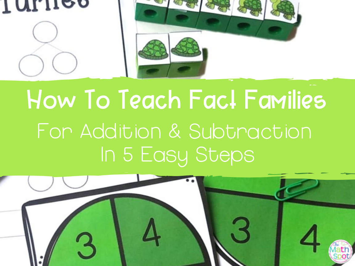 How To Teach Addition And Subtraction Fact Families In 5